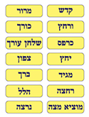 Seder Order Wording Small- Paper Cut-out